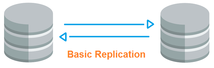 BasicReplication